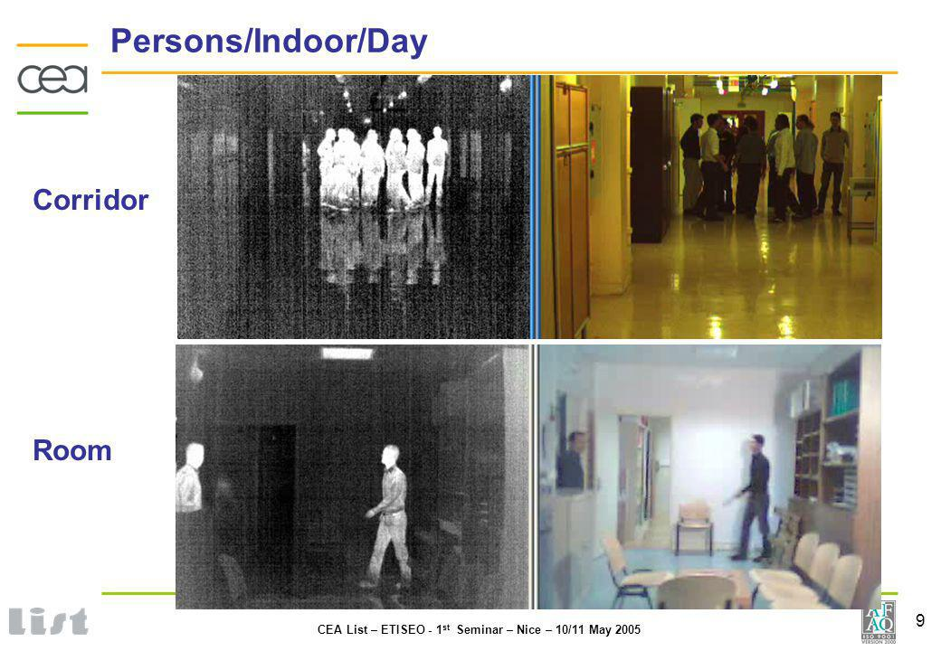 9 CEA List – ETISEO - 1 st Seminar – Nice – 10/11 May 2005 Persons/Indoor/Day Corridor Room