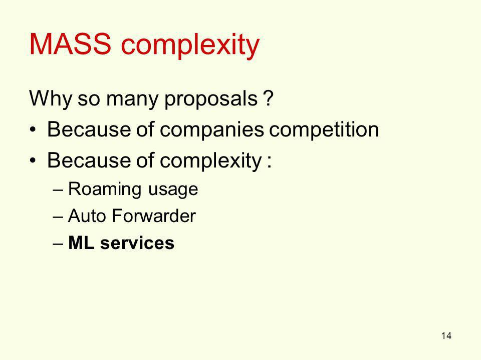 14 MASS complexity Why so many proposals .