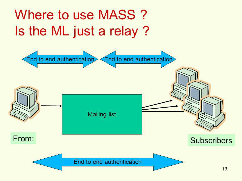 19 Mailing list Where to use MASS . Is the ML just a relay .