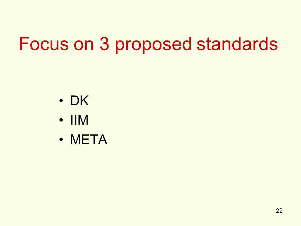 22 Focus on 3 proposed standards DK IIM META