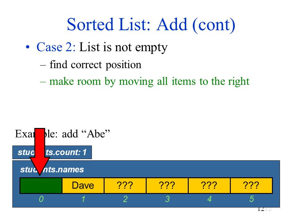 12 Sorted List: Add (cont) Case 2: List is not empty –find correct position –make room by moving all items to the right Dave .