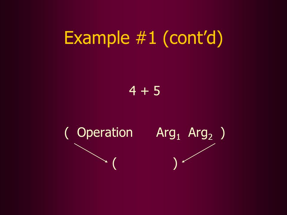 4 + 5 ( Operation Arg 1 Arg 2 ) ( ) Example #1 (contd)
