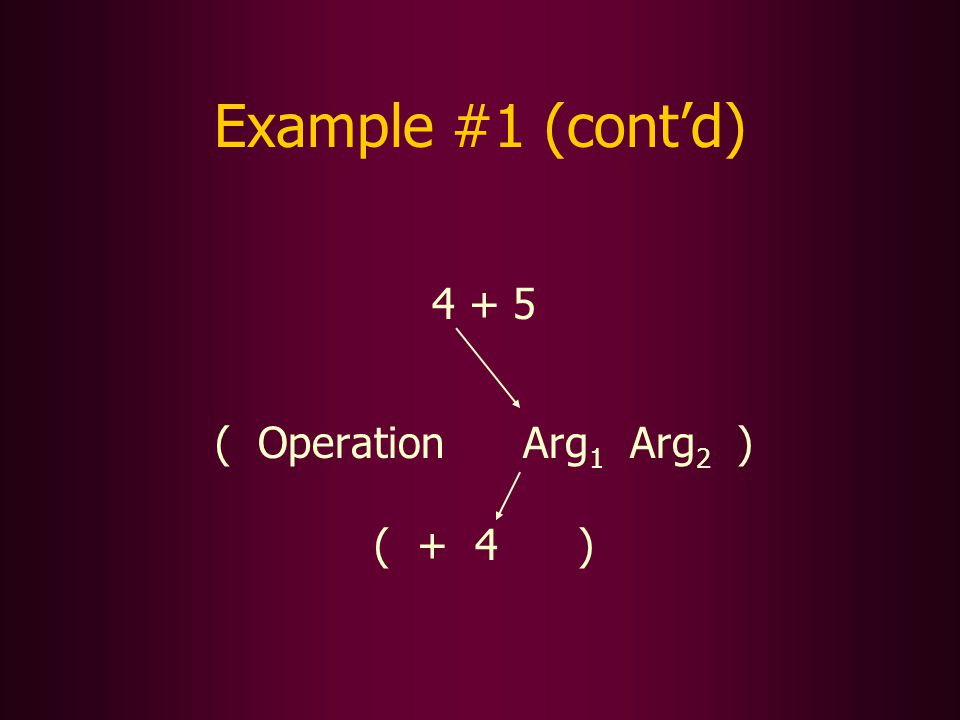 4 + 5 ( Operation Arg 1 Arg 2 ) ( + 4 ) Example #1 (contd)