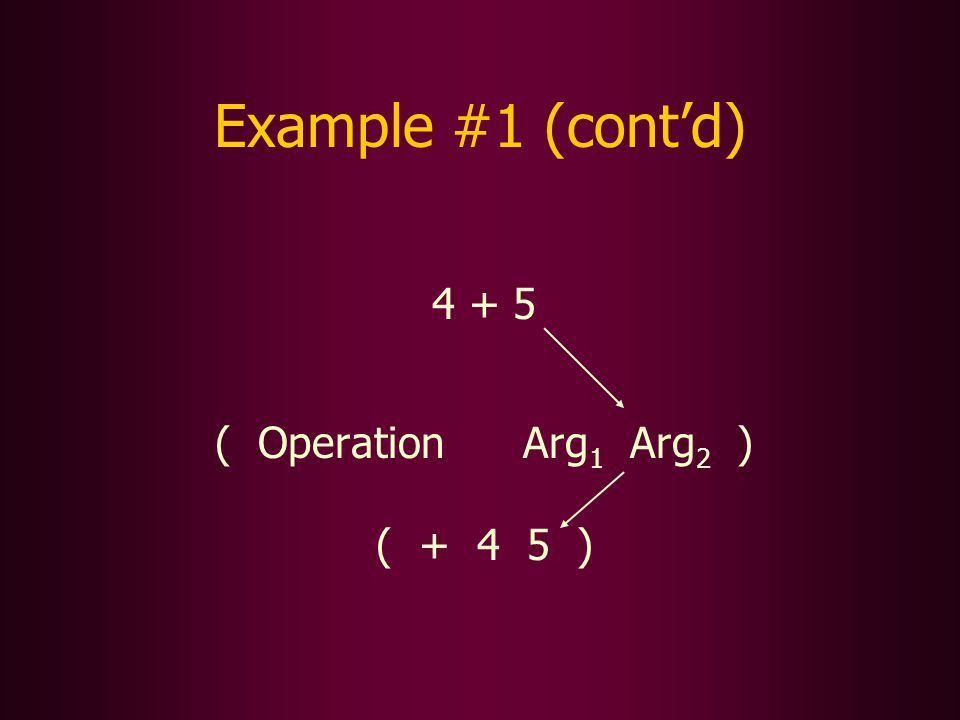 4 + 5 ( Operation Arg 1 Arg 2 ) ( + 4 5 ) Example #1 (contd)