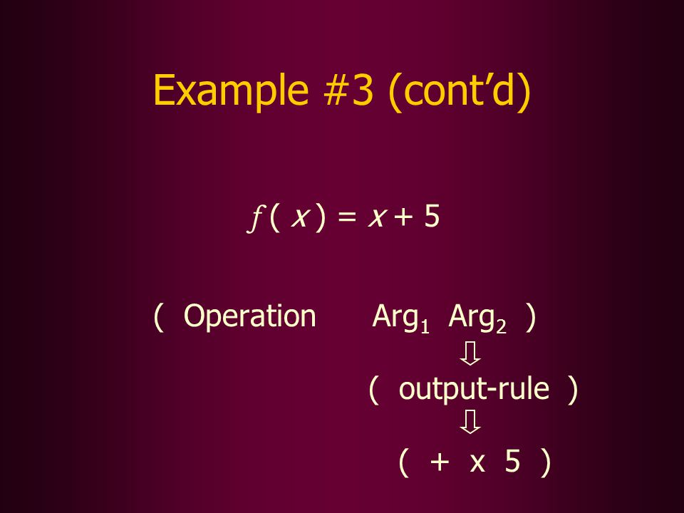 Example #3 (contd) f ( x ) = x + 5 ( Operation Arg 1 Arg 2 ) ( output-rule ) ( + x 5 )