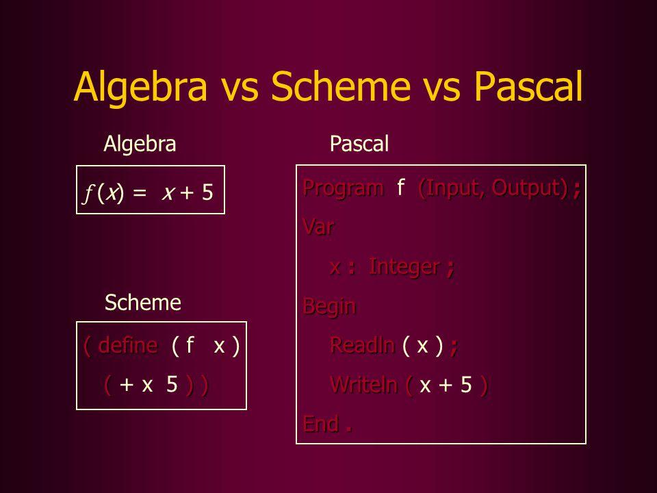 Algebra vs Scheme vs Pascal Program (Input, Output) ; Program f (Input, Output) ;Var x : Integer ; x : Integer ;Begin Readln ; Readln ( x ) ; Writeln ( ) Writeln ( x + 5 ) End.