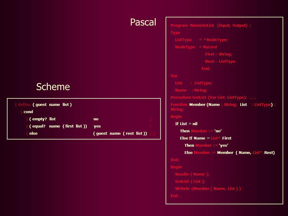 Program NameOnList (Input, Output) ; Type ListType = ^NodeType; NodeType = Record First : String; Rest : ListType End; Var List : ListType; Name : String; Procedure GetList (Var List: ListType);...
