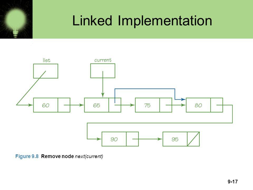 9-17 Linked Implementation Figure 9.8 Remove node next(current)