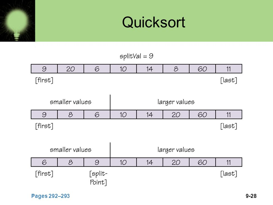 9-28 Quicksort Pages 292–293