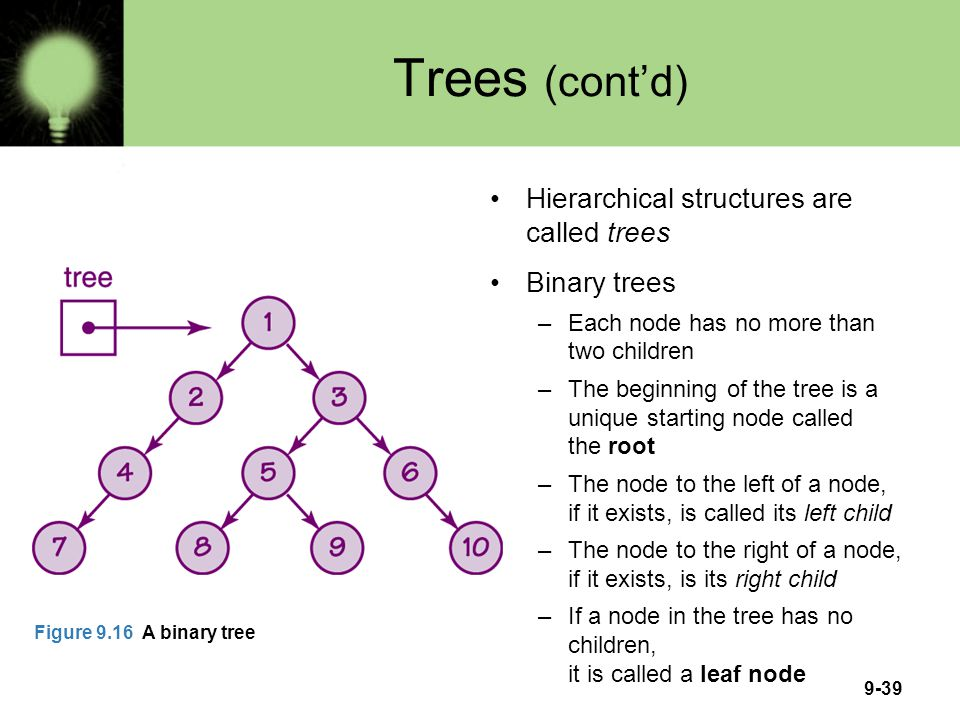 Trees (contd) Hierarchical structures are called trees Binary trees –Each node has no more than two children –The beginning of the tree is a unique st