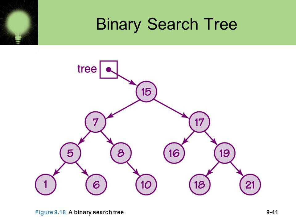 9-41 Binary Search Tree Figure 9.18 A binary search tree