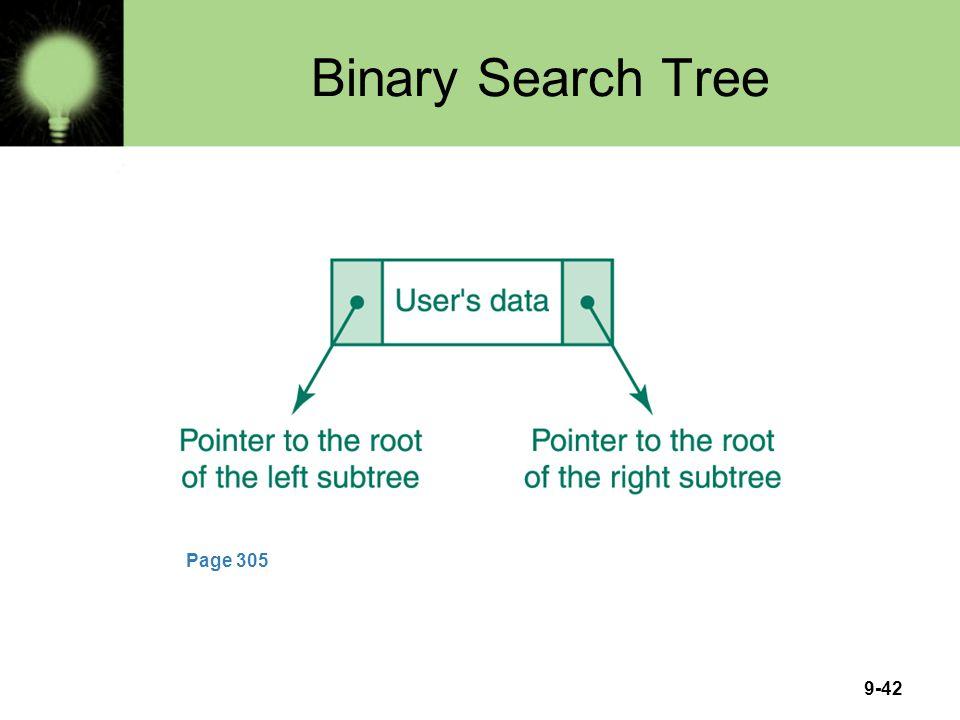 9-42 Binary Search Tree Page 305