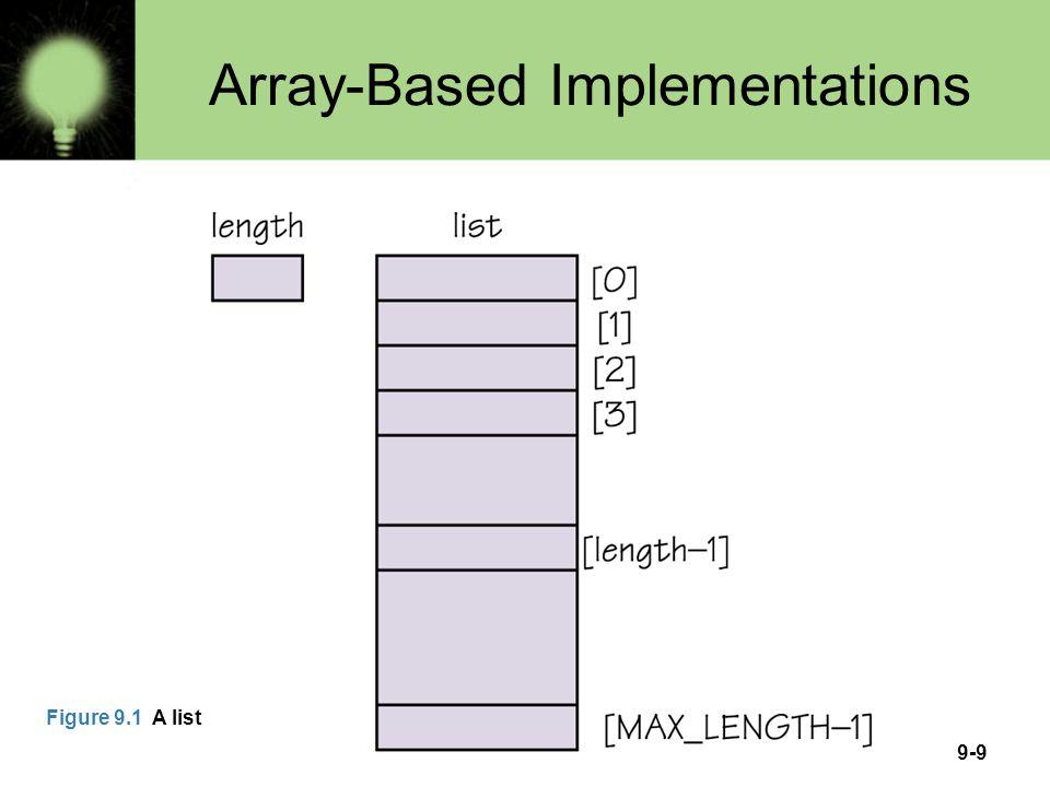 9-9 Array-Based Implementations Figure 9.1 A list
