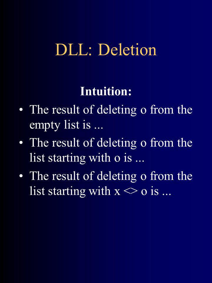 DLL: Deletion Intuition: The result of deleting o from the empty list is... The result of deleting o from the list starting with o is... The result of