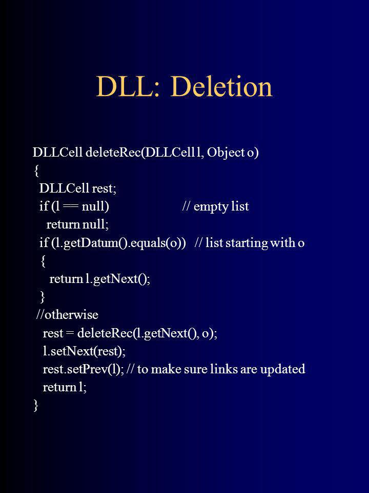 DLL: Deletion DLLCell deleteRec(DLLCell l, Object o) { DLLCell rest; if (l == null) // empty list return null; if (l.getDatum().equals(o)) // list sta