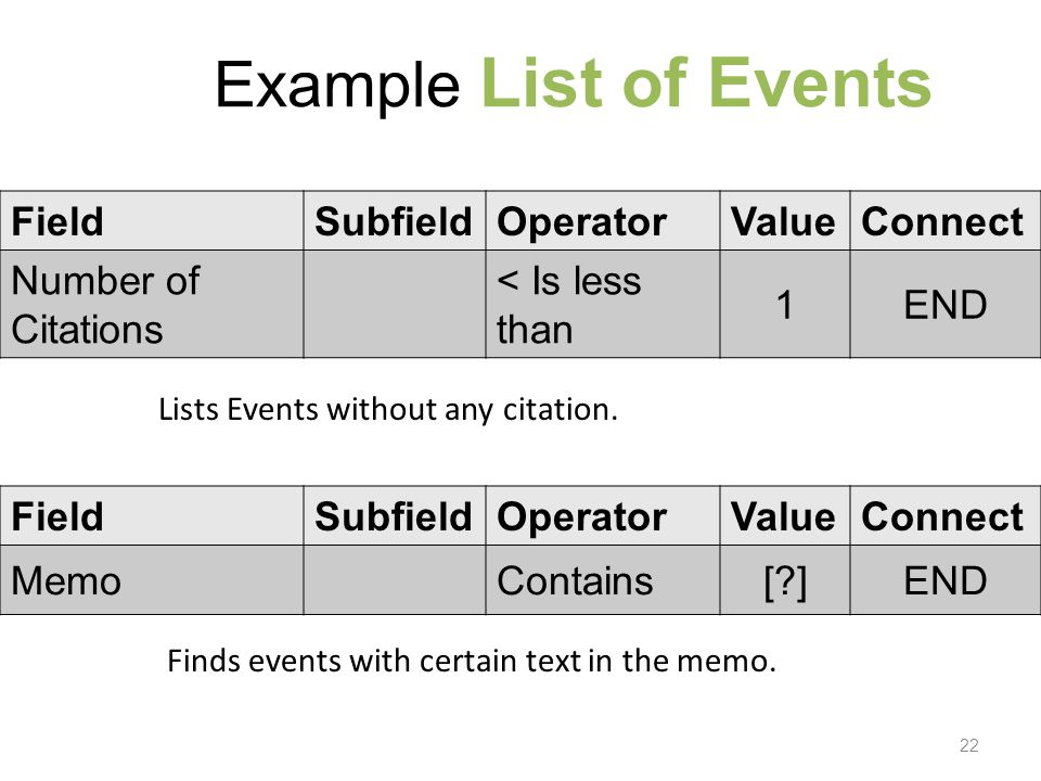 Example List of Events FieldSubfieldOperatorValueConnect Number of Citations < Is less than 1END 22 FieldSubfieldOperatorValueConnect MemoContains[?]END Lists Events without any citation.