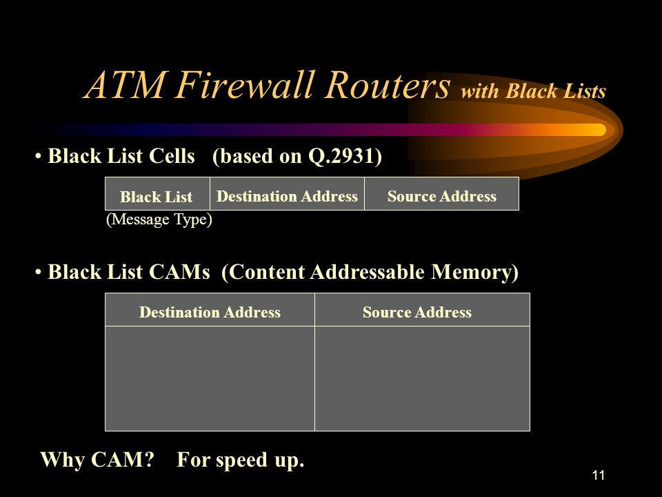 11 ATM Firewall Routers with Black Lists Black List Cells (based on Q.2931) Black List CAMs (Content Addressable Memory) Black List Destination Addres