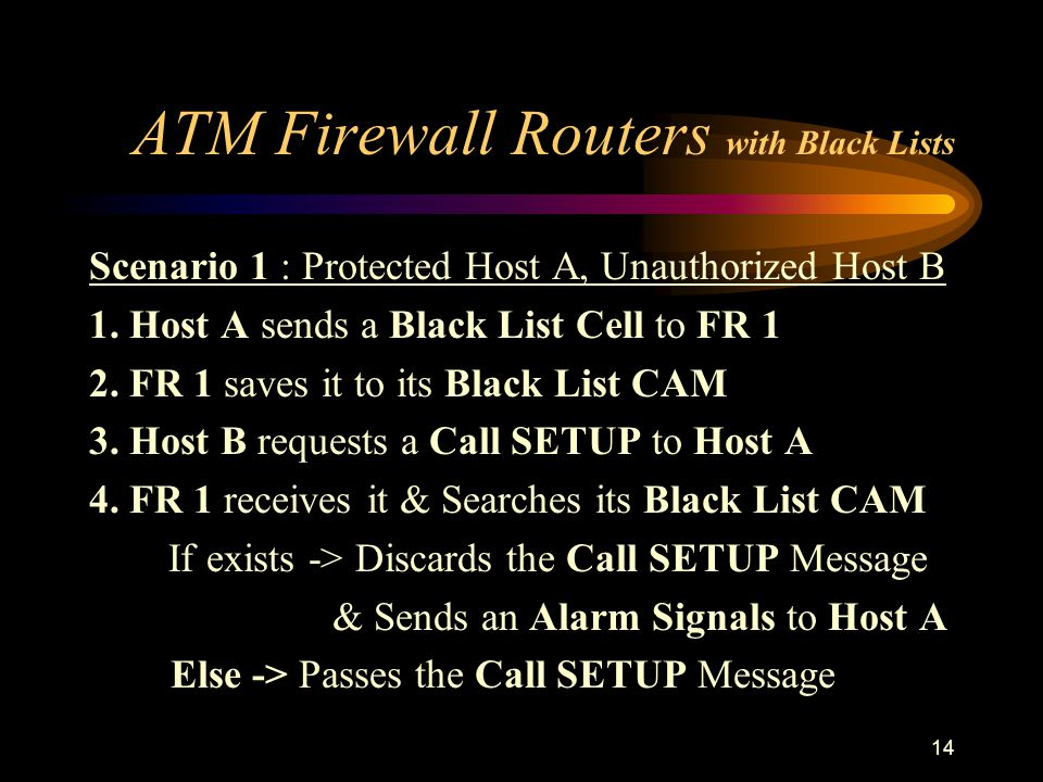 14 ATM Firewall Routers with Black Lists Scenario 1 : Protected Host A, Unauthorized Host B 1.