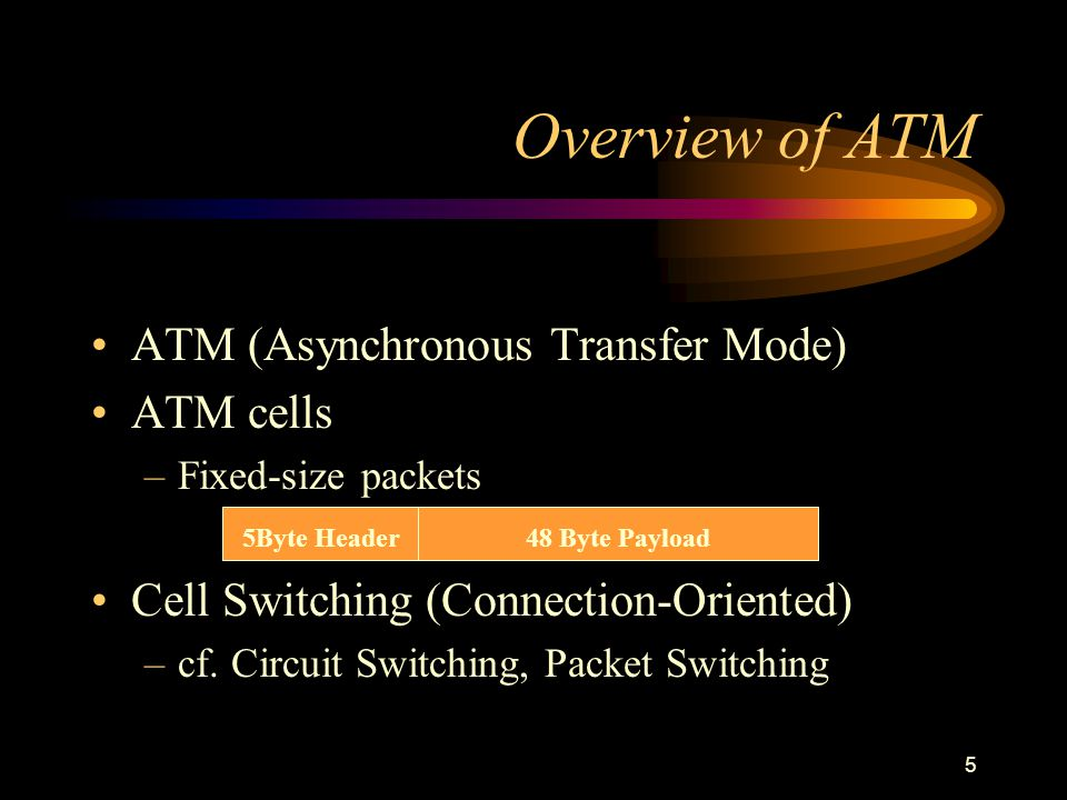 5 ATM (Asynchronous Transfer Mode) ATM cells –Fixed-size packets Cell Switching (Connection-Oriented) –cf. Circuit Switching, Packet Switching 5Byte H