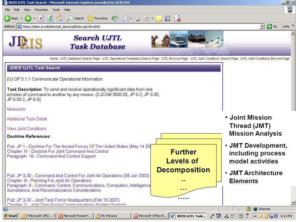 Further Levels of Decomposition.. … ….. Joint Mission Thread (JMT) Mission Analysis JMT Development, including process model activities JMT Architectu