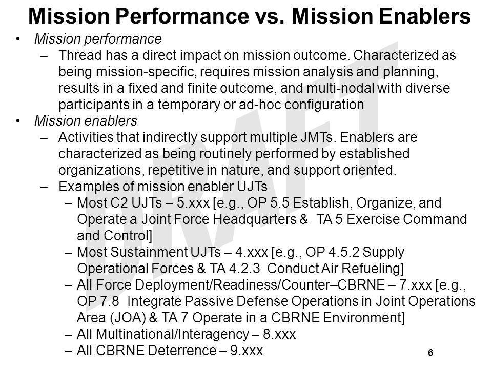 C2 Warfare Mission Area Selected