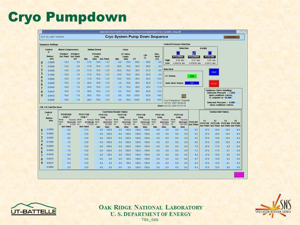 O AK R IDGE N ATIONAL L ABORATORY U. S. D EPARTMENT OF E NERGY Title_date Cryo Pumpdown