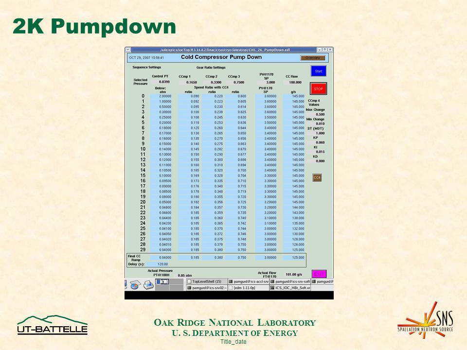 O AK R IDGE N ATIONAL L ABORATORY U. S. D EPARTMENT OF E NERGY Title_date 2K Pumpdown