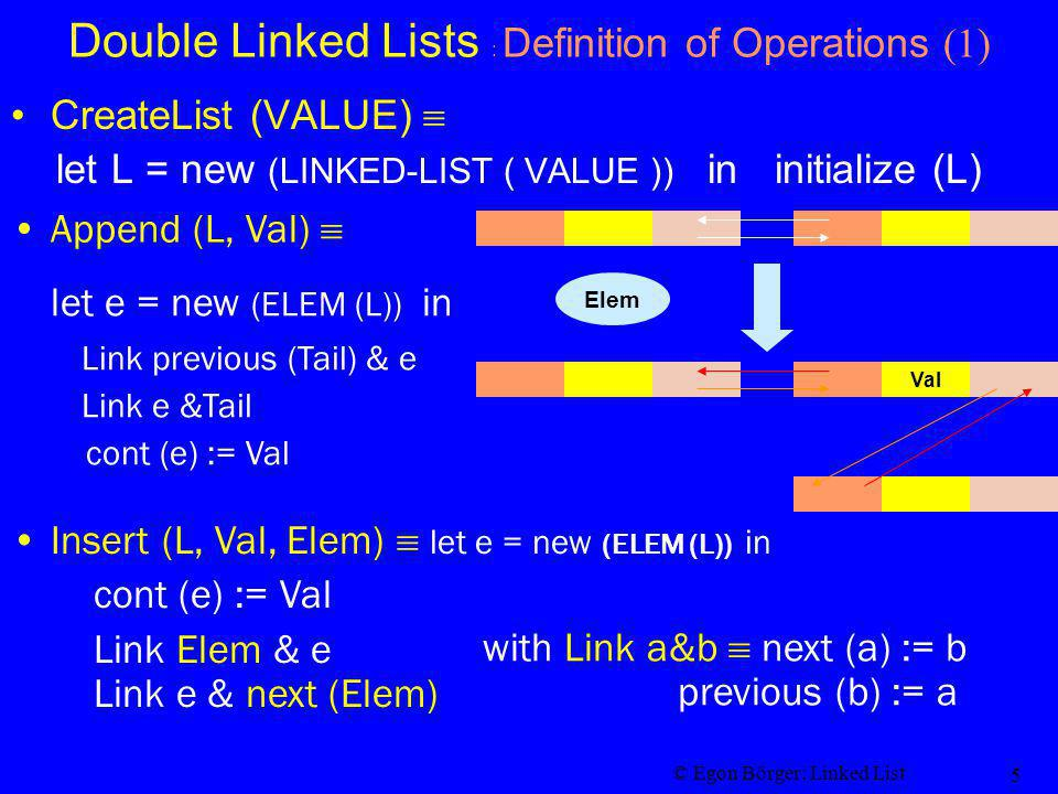© Egon Börger: Linked List 5 Double Linked Lists : Definition of Operations (1) CreateList (VALUE) let L = new (LINKED-LIST ( VALUE )) in initialize (L) Val Elem Append (L, Val) let e = new (ELEM (L)) in Link previous (Tail) & e Link e &Tail cont (e) := Val with Link a&b next (a) := b previous (b) := a Insert (L, Val, Elem) let e = new (ELEM (L)) in cont (e) := Val Link Elem & e Link e & next (Elem)