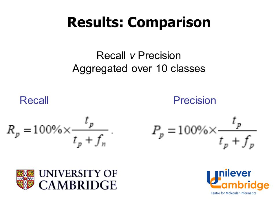 Results: Comparison Recall v Precision Aggregated over 10 classes RecallPrecision