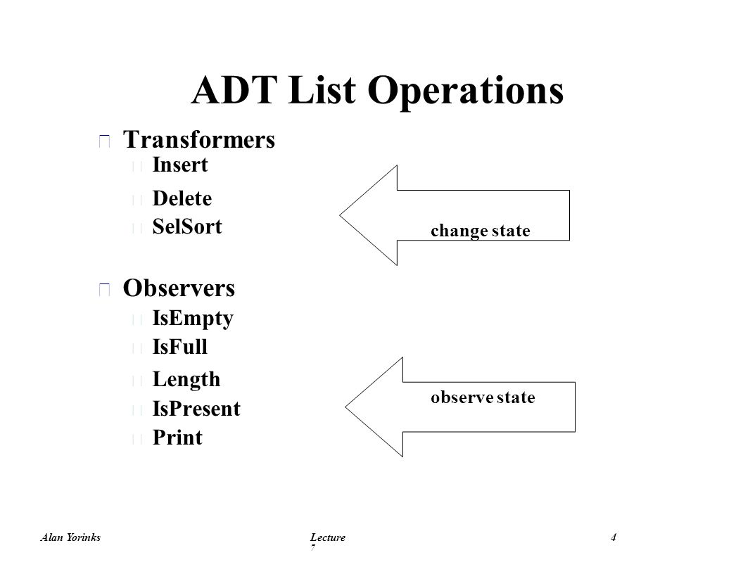 Alan YorinksLecture 7 4 ADT List Operations • Transformers • Insert • Delete • SelSort • Observers • IsEmpty • IsFull • Length • IsPresent • Print change state observe state
