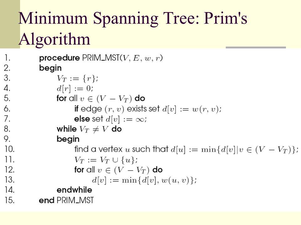 Minimum Spanning Tree: Prim's Algorithm