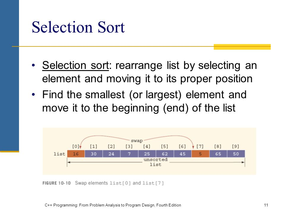 C++ Programming: From Problem Analysis to Program Design, Fourth Edition11 Selection Sort Selection sort: rearrange list by selecting an element and moving it to its proper position Find the smallest (or largest) element and move it to the beginning (end) of the list