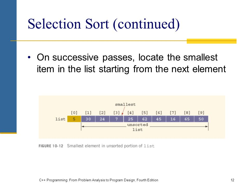 C++ Programming: From Problem Analysis to Program Design, Fourth Edition12 Selection Sort (continued) On successive passes, locate the smallest item in the list starting from the next element