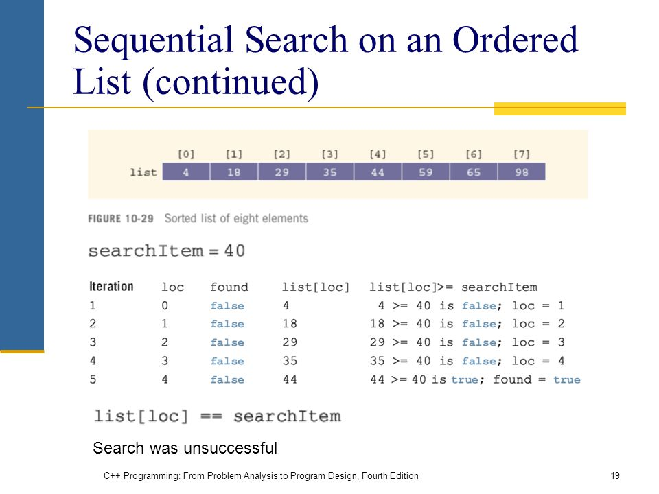 C++ Programming: From Problem Analysis to Program Design, Fourth Edition19 Search was unsuccessful Sequential Search on an Ordered List (continued)
