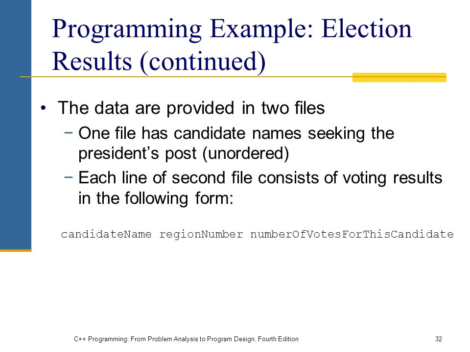 C++ Programming: From Problem Analysis to Program Design, Fourth Edition32 Programming Example: Election Results (continued) The data are provided in