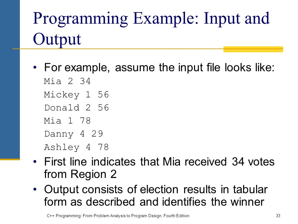 C++ Programming: From Problem Analysis to Program Design, Fourth Edition33 Programming Example: Input and Output For example, assume the input file looks like: Mia 2 34 Mickey 1 56 Donald 2 56 Mia 1 78 Danny 4 29 Ashley 4 78 First line indicates that Mia received 34 votes from Region 2 Output consists of election results in tabular form as described and identifies the winner