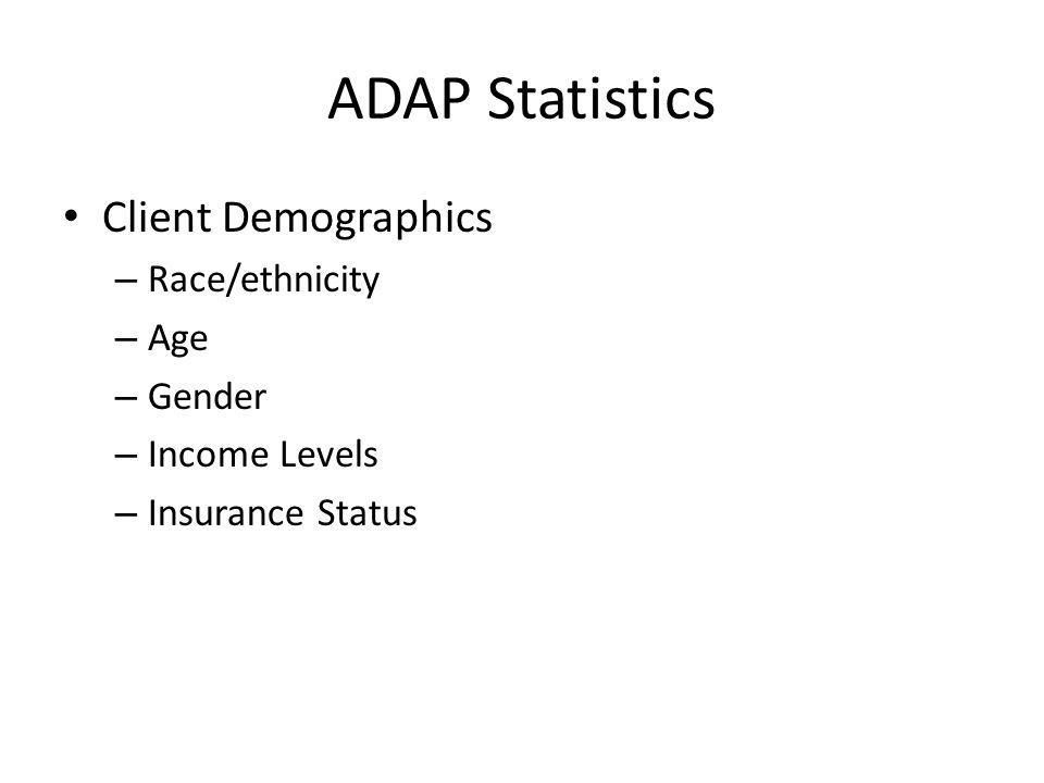 ADAP Statistics Client Demographics – Race/ethnicity – Age – Gender – Income Levels – Insurance Status