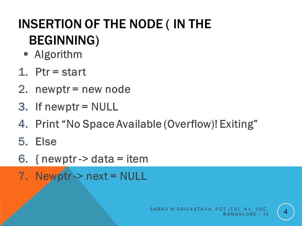 INSERTION IN THE QUEUE: Algorithm 1.Newptr = new Node 2.Newptr -> info = item; Newptr -> next = NULL 3.If Rear == NULL) then { 4.Front = Newptr 5.Rear = Newptr } 6.Else { 7.Rear -> next = Newptr 8.Rear = Newptr } 9.End SARAS M SRIVASTAVA, PGT (CS), KV, IISC, BANGALORE - 12 55