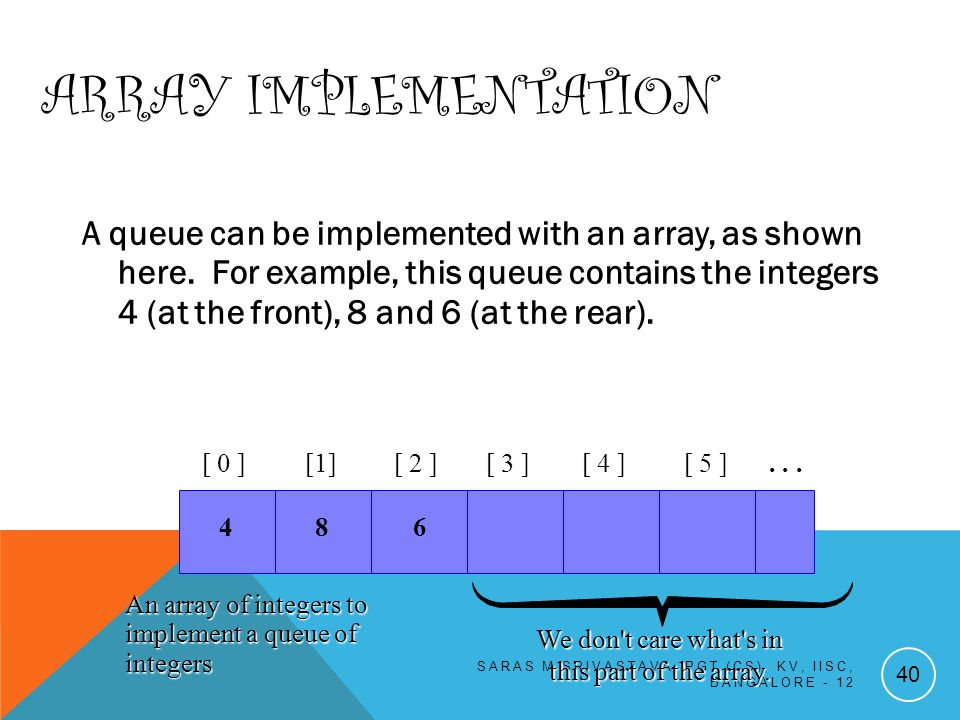 ARRAY IMPLEMENTATION A queue can be implemented with an array, as shown here.
