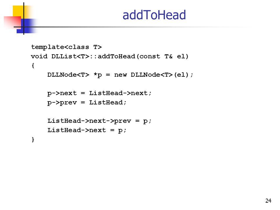 24 addToHead template void DLList ::addToHead(const T& el) { DLLNode *p = new DLLNode (el); p->next = ListHead->next; p->prev = ListHead; ListHead->next->prev = p; ListHead->next = p; }
