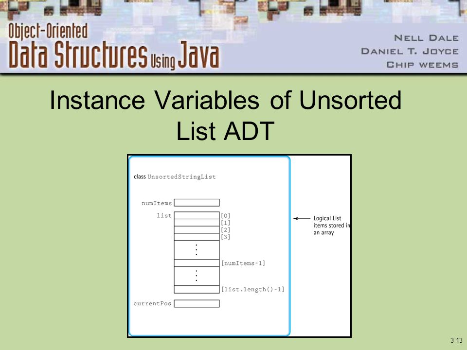 3-13 Instance Variables of Unsorted List ADT