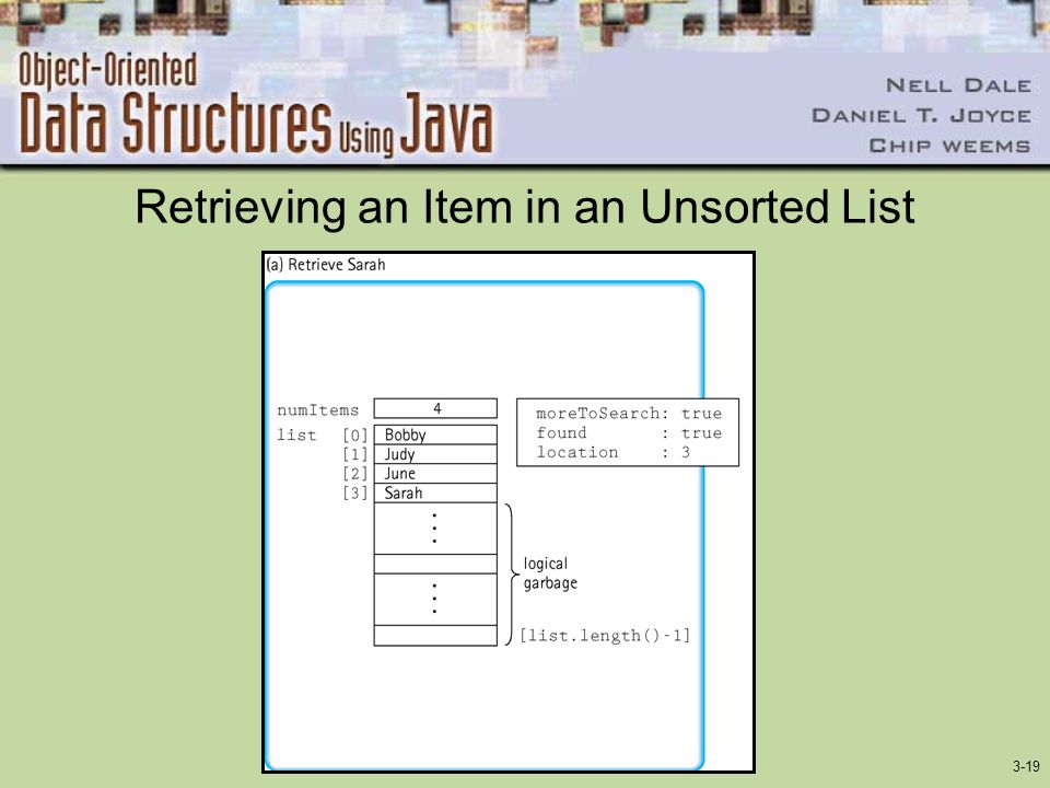 3-19 Retrieving an Item in an Unsorted List