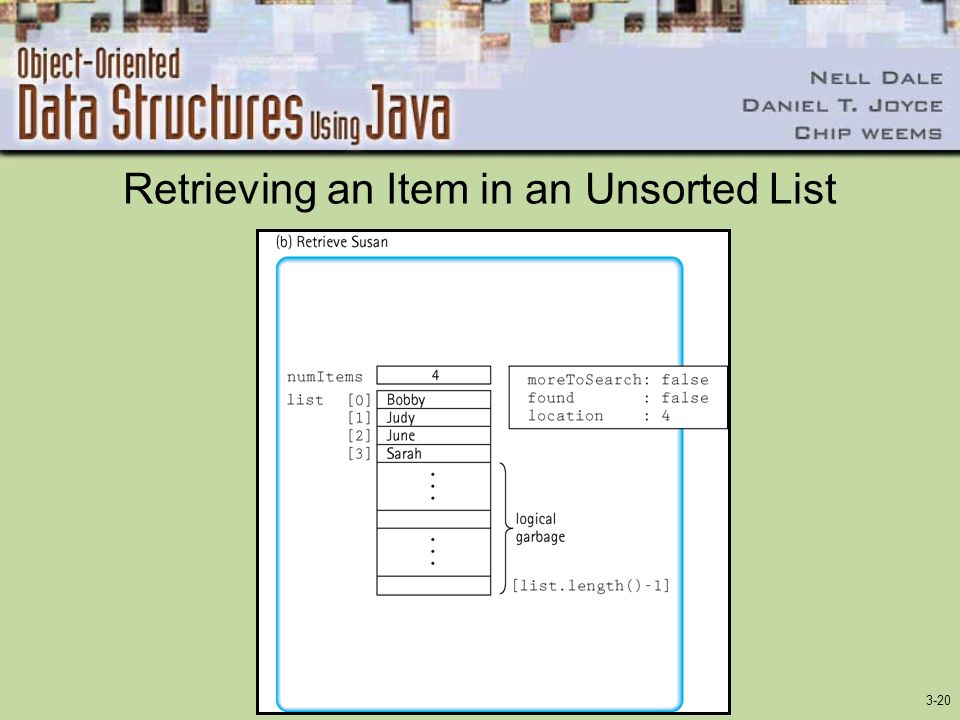 3-20 Retrieving an Item in an Unsorted List