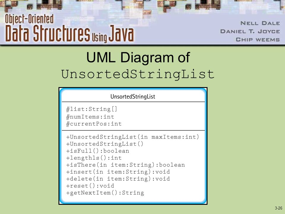 3-26 UML Diagram of UnsortedStringList