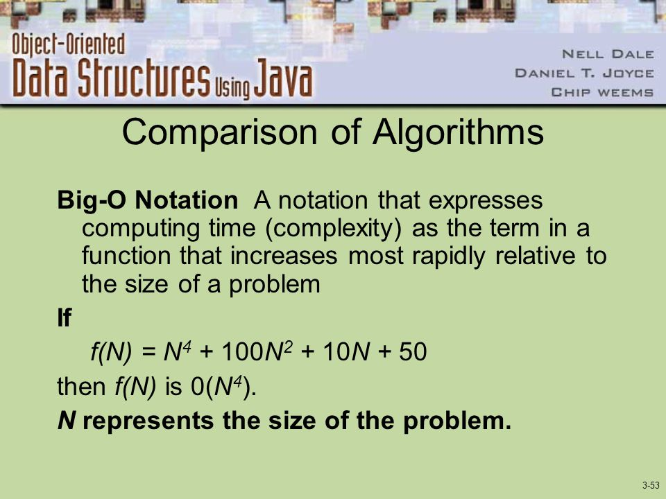 3-53 Comparison of Algorithms Big-O Notation A notation that expresses computing time (complexity) as the term in a function that increases most rapidly relative to the size of a problem If f(N) = N 4 + 100N 2 + 10N + 50 then f(N) is 0(N 4 ).