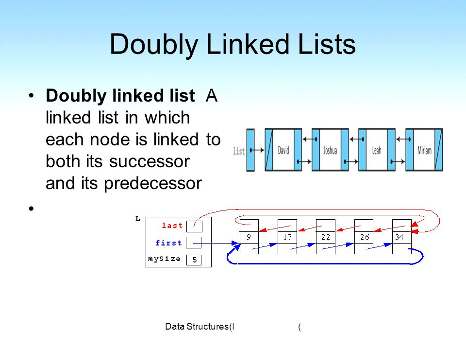 Data Structures(I) Doubly Linked Lists Doubly linked list A linked list in which each node is linked to both its successor and its predecessor