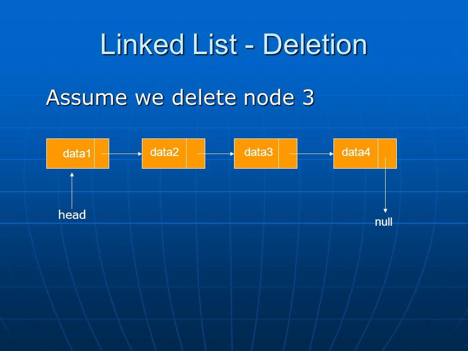 Linked List - Deletion Assume we delete node 3 data1 data2data3data4 null head