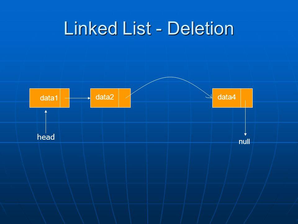 Linked List - Deletion data1 data2data4 null head