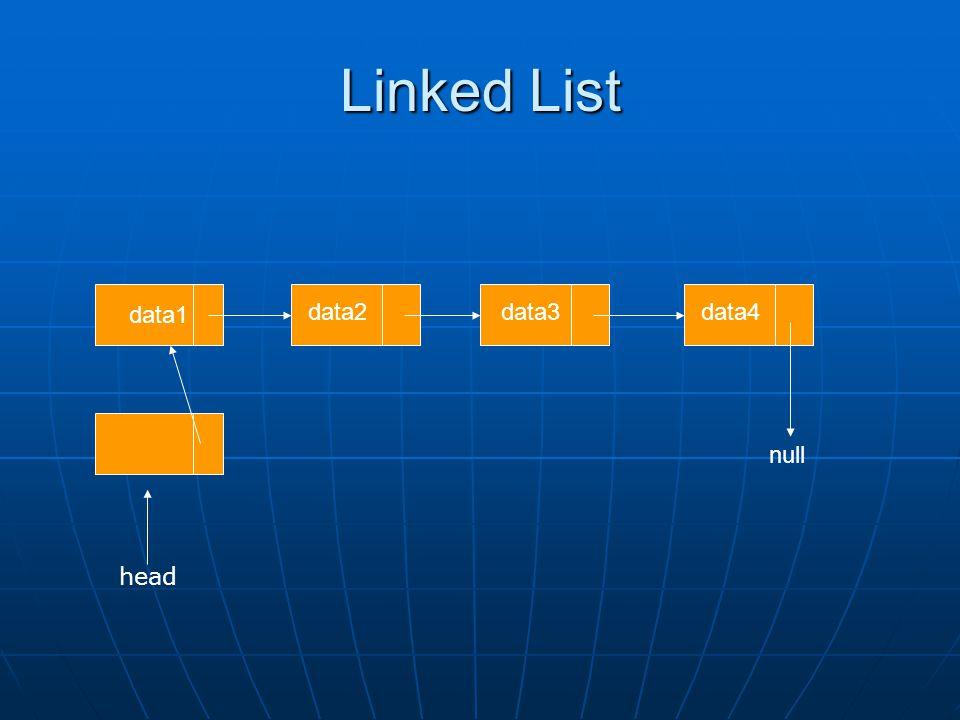 Linked List data1 data2data3data4 null head