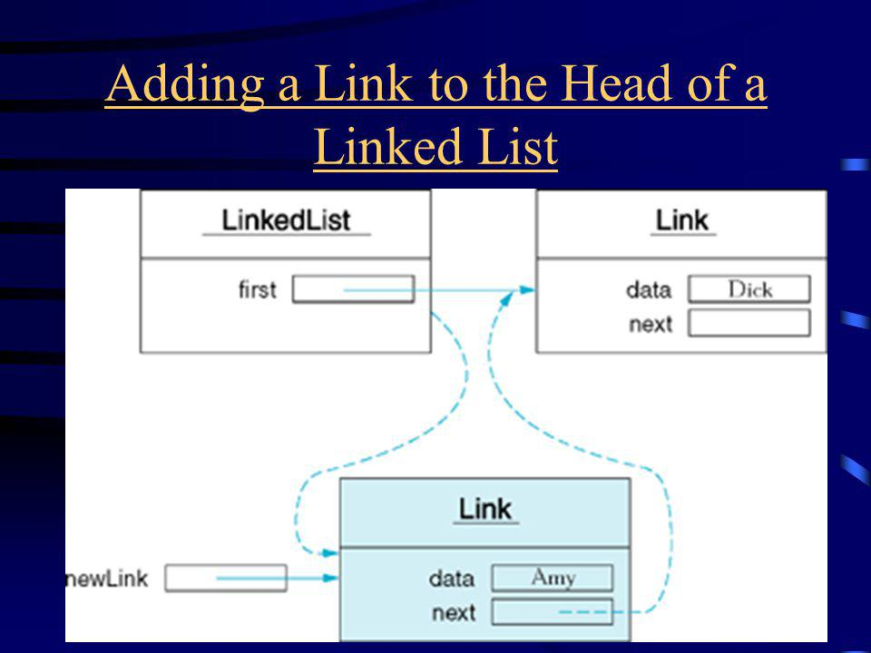 Adding a Link to the Head of a Linked List